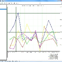 analisi-fatturato-comparativo-4-anni.jpg
